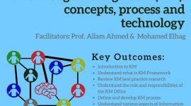 Knowledge Management: concepts, process and technology
